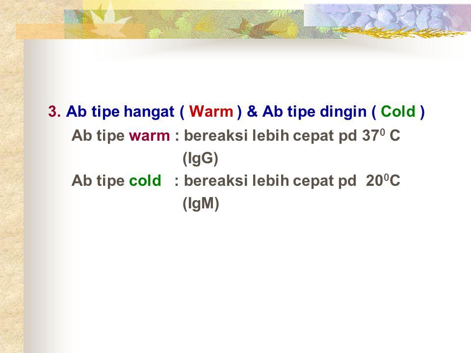 3. Ab tipe hangat ( Warm ) & Ab tipe dingin ( Cold ) Ab tipe warm : bereaksi lebih cepat pd 37 0 C (IgG) Ab tipe cold : bereaksi lebih cepat pd 20 0 C