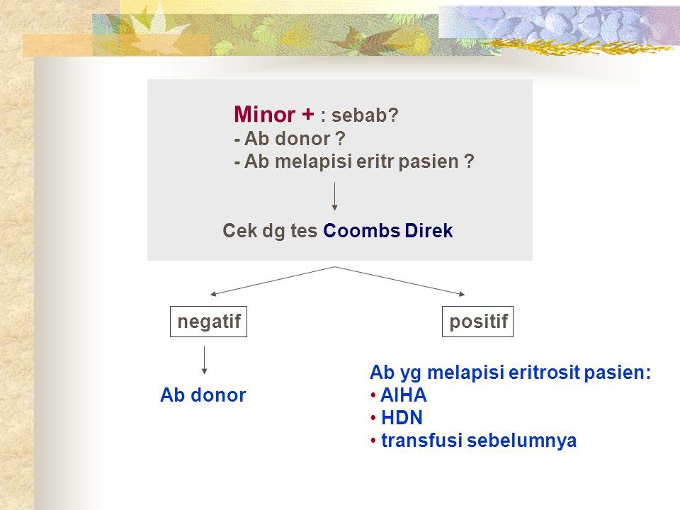 Minor + : sebab? - Ab donor ? - Ab melapisi eritr pasien ? Cek dg tes Coombs Direk negatifpositif Ab donor Ab yg melapisi eritrosit pasien: AIHA HDN t