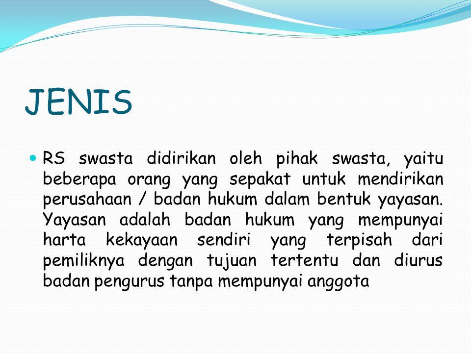 JENIS RS swasta didirikan oleh pihak swasta, yaitu beberapa orang yang sepakat untuk mendirikan perusahaan / badan hukum dalam bentuk yayasan. Yayasan