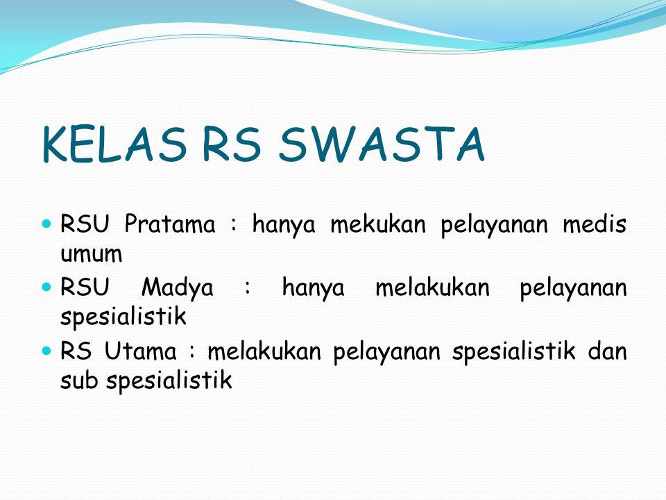 KELAS RS SWASTA RSU Pratama : hanya mekukan pelayanan medis umum RSU Madya : hanya melakukan pelayanan spesialistik RS Utama : melakukan pelayanan spe