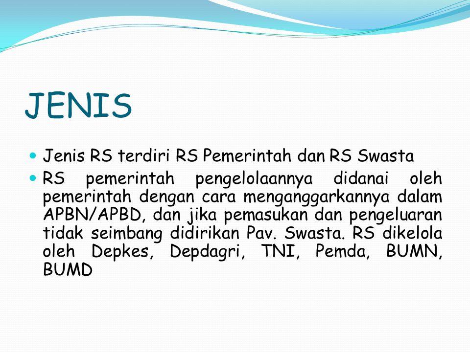 JENIS Jenis RS terdiri RS Pemerintah dan RS Swasta RS pemerintah pengelolaannya didanai oleh pemerintah dengan cara menganggarkannya dalam APBN/APBD,