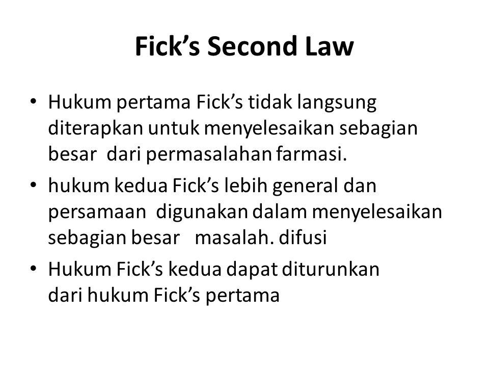 Fick's Second Law Hukum pertama Fick's tidak langsung diterapkan untuk menyelesaikan sebagian besar dari permasalahan farmasi. hukum kedua Fick's lebi