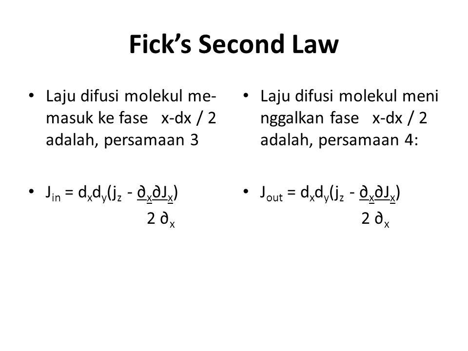 Fick's Second Law Laju difusi molekul me- masuk ke fase x-dx / 2 adalah, persamaan 3 J in = d x d y (j z - ∂ x ∂J x ) 2 ∂ x Laju difusi molekul meni n