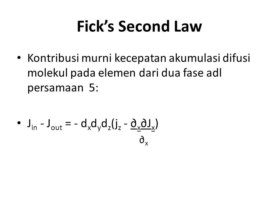 Fick's Second Law Kontribusi murni kecepatan akumulasi difusi molekul pada elemen dari dua fase adl persamaan 5: J in - J out = - d x d y d z (j z - ∂