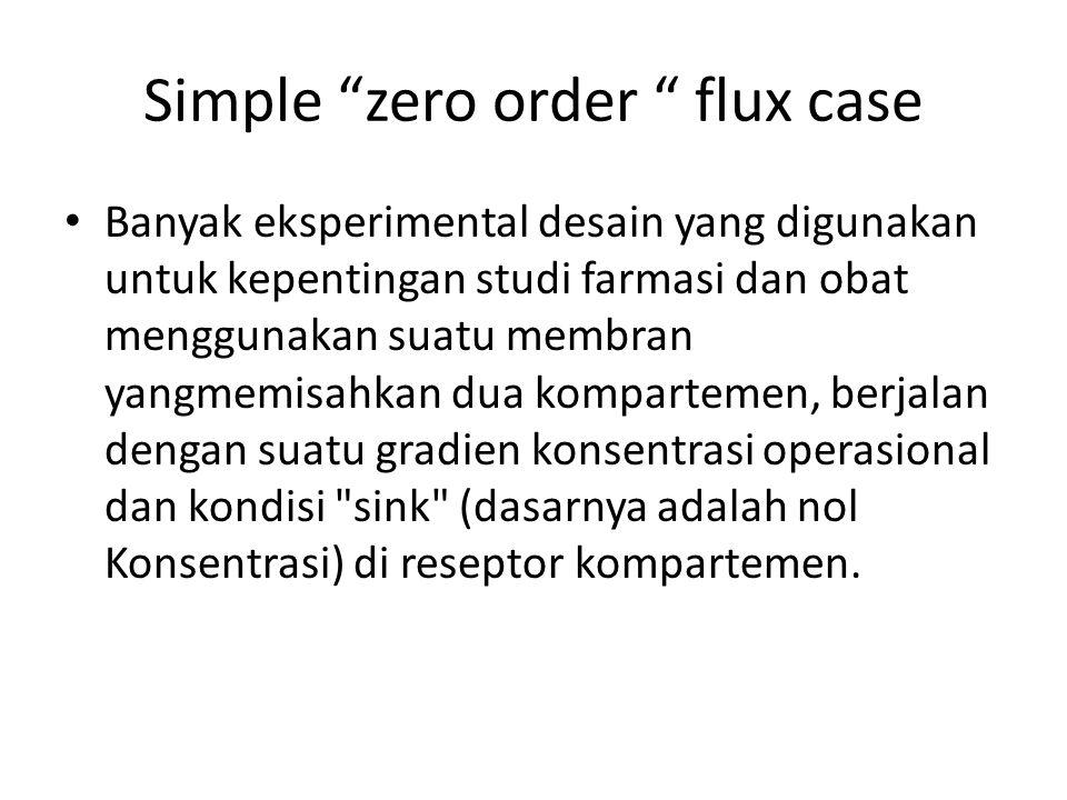 """Simple """"zero order """" flux case Banyak eksperimental desain yang digunakan untuk kepentingan studi farmasi dan obat menggunakan suatu membran yangmemis"""