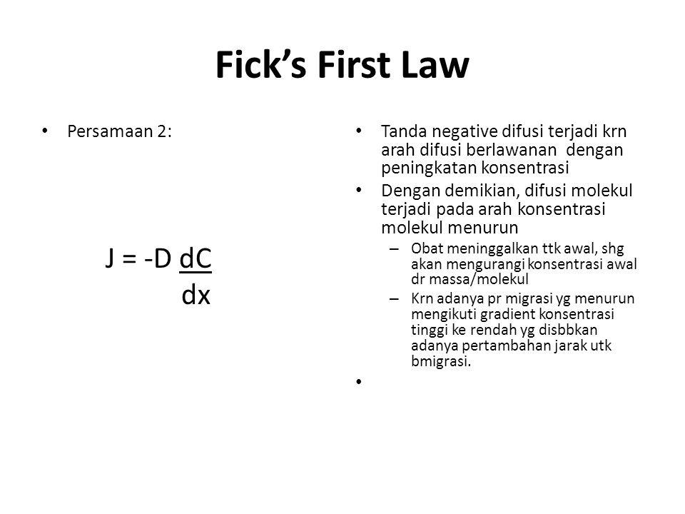 Fick's Second Law Hukum pertama Fick's tidak langsung diterapkan untuk menyelesaikan sebagian besar dari permasalahan farmasi.
