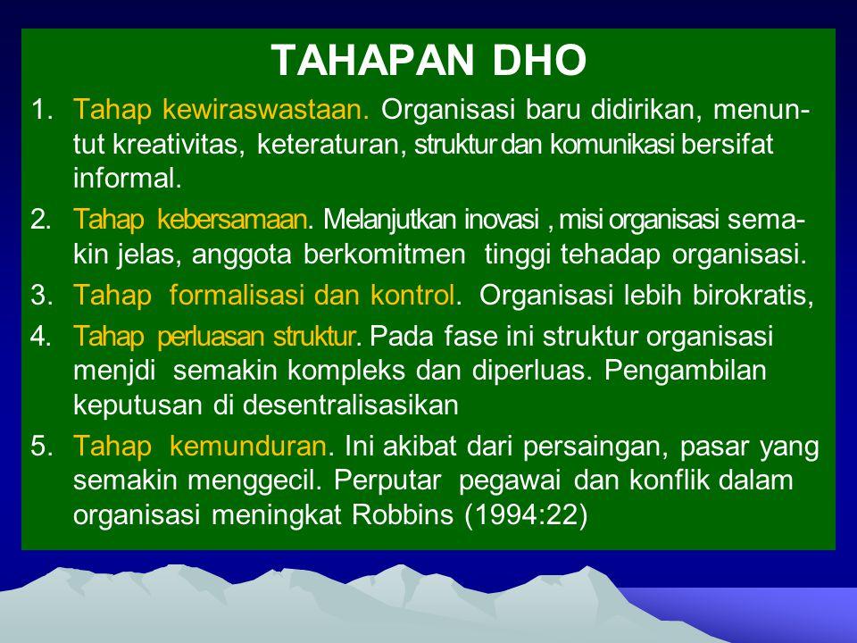 TAHAPAN DHO 1.Tahap kewiraswastaan. Organisasi baru didirikan, menun- tut kreativitas, keteraturan, struktur dan komunikasi bersifat informal. 2.Tahap