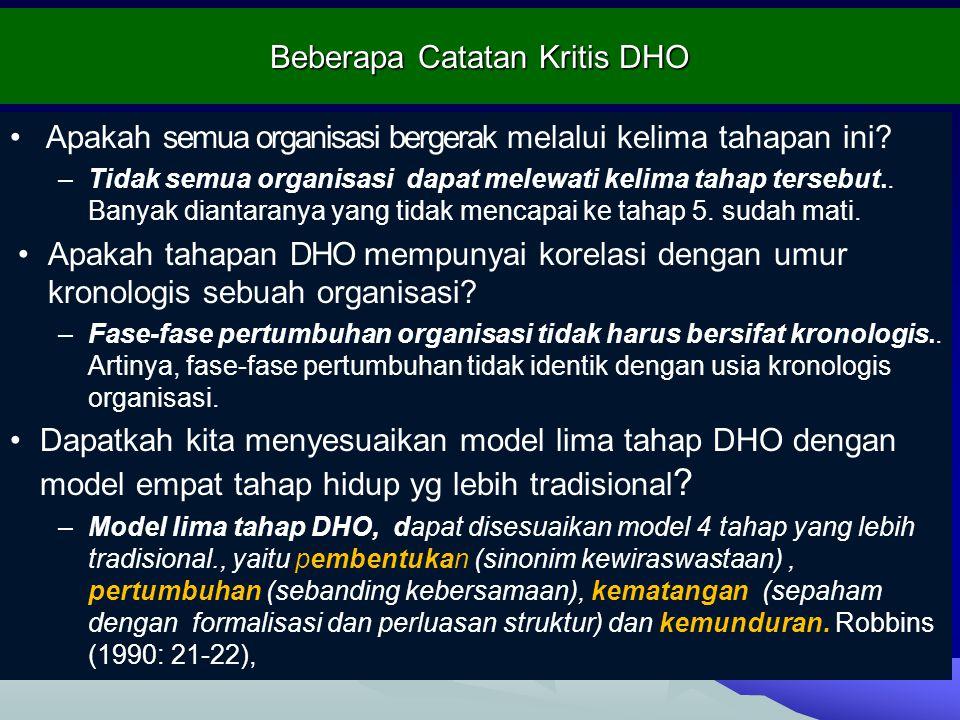 Beberapa Catatan Kritis DHO Apakah semua organisasi bergerak melalui kelima tahapan ini? –Tidak semua organisasi dapat melewati kelima tahap tersebut.