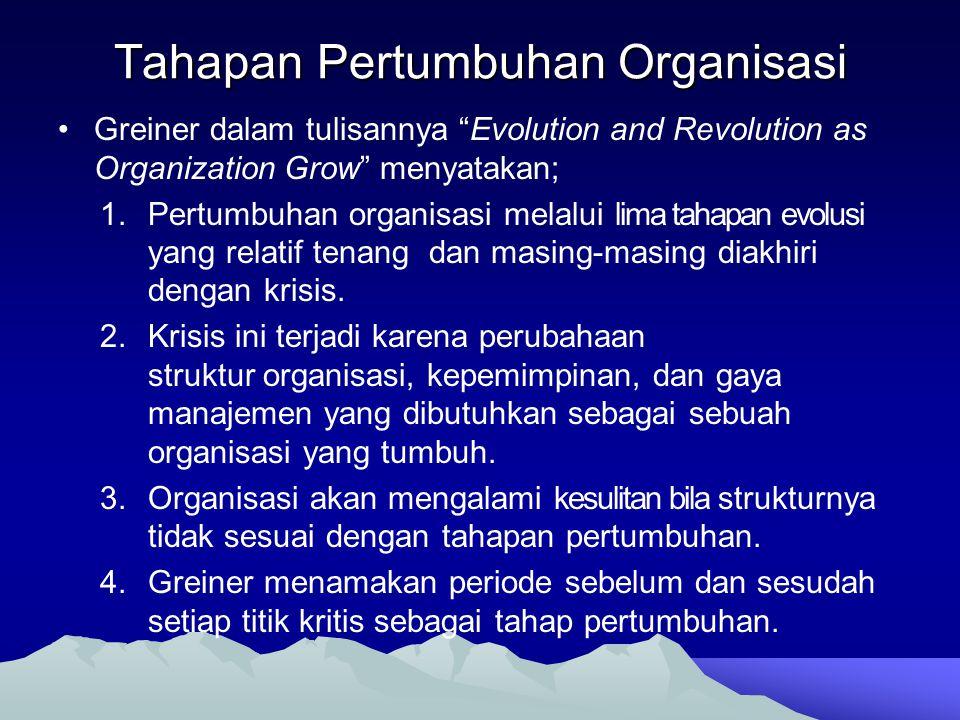 """Tahapan Pertumbuhan Organisasi Greiner dalam tulisannya """"Evolution and Revolution as Organization Grow"""" menyatakan; 1.Pertumbuhan organisasi melalui l"""