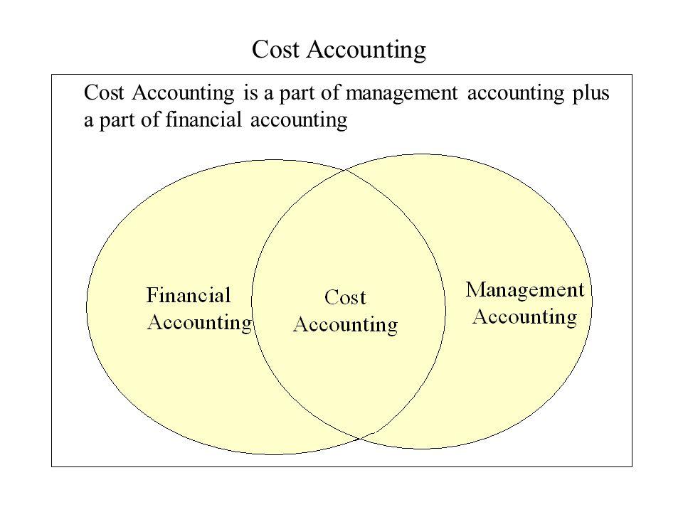 Akuntansi Biaya Pengertian Akuntansi Biaya Akuntansi biaya adalah proses pencatatan, penggolongan, peringkasan dan penyajian biaya pembuatan dan penjualan produk atau jasa, dengan cara tertentu serta penafsiran terhadapnya.