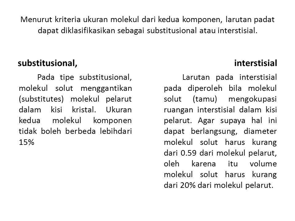 Menurut kriteria ukuran molekul dari kedua komponen, larutan padat dapat diklasifikasikan sebagai substitusional atau interstisial. substitusional, Pa