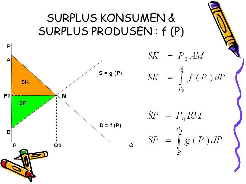 SURPLUS KONSUMEN & SURPLUS PRODUSEN : f (P)