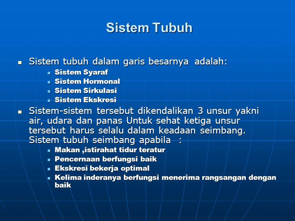 Sistem Tubuh Sistem Tubuh Sistem tubuh dalam garis besarnya adalah: Sistem tubuh dalam garis besarnya adalah: Sistem Syaraf Sistem Syaraf Sistem Hormo
