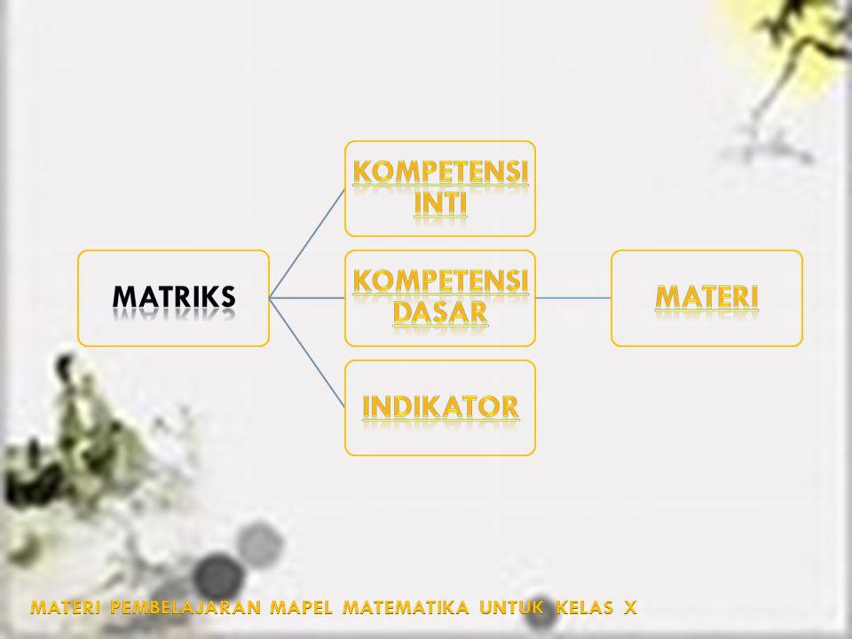 Matriks  Masing-masing bilangan dalam matriks disebut entri atau elemen.