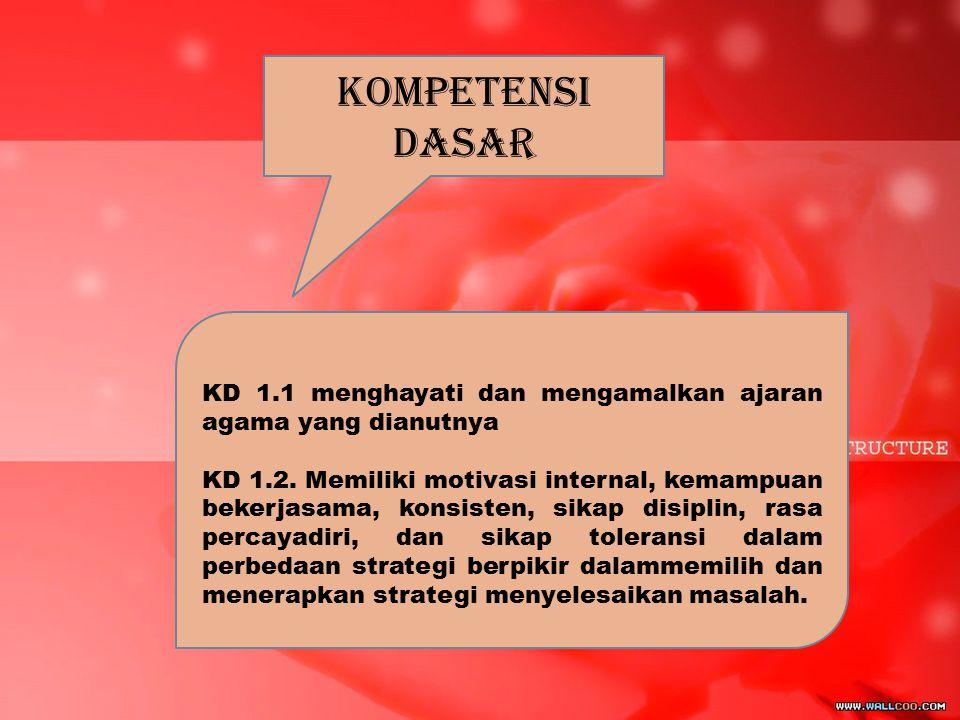 KOMPETENSI dasar KD 1.1 menghayati dan mengamalkan ajaran agama yang dianutnya KD 1.2. Memiliki motivasi internal, kemampuan bekerjasama, konsisten, s
