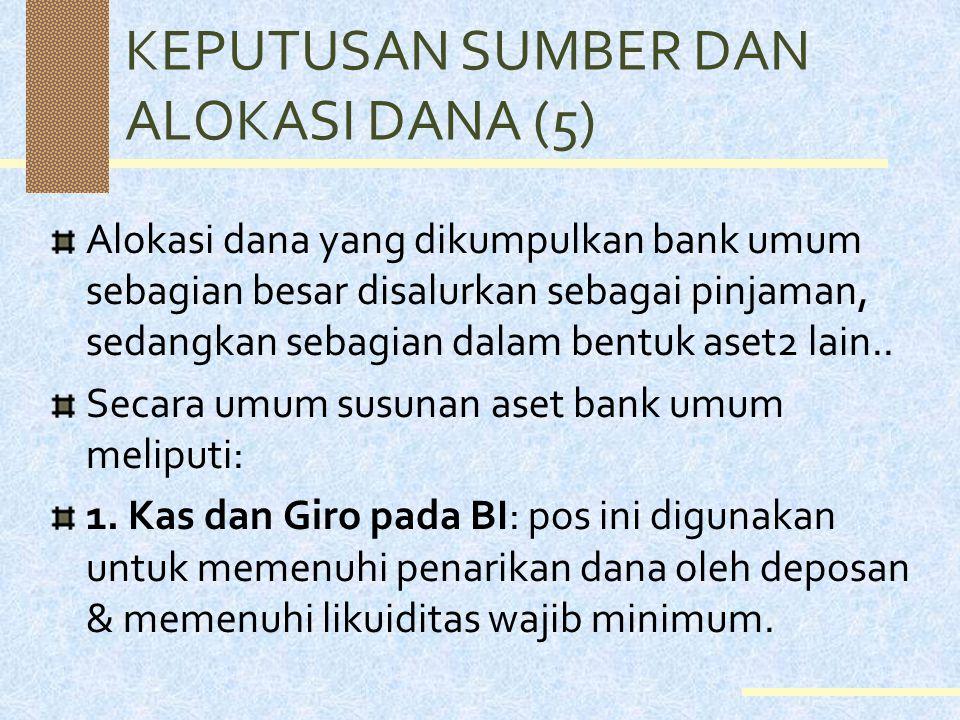 KEPUTUSAN SUMBER DAN ALOKASI DANA (4) 7. Pinjaman yang diterima: dari bank sentral berupa kredit likuiditas, fasilitas diskonto, & pinjaman dari bank