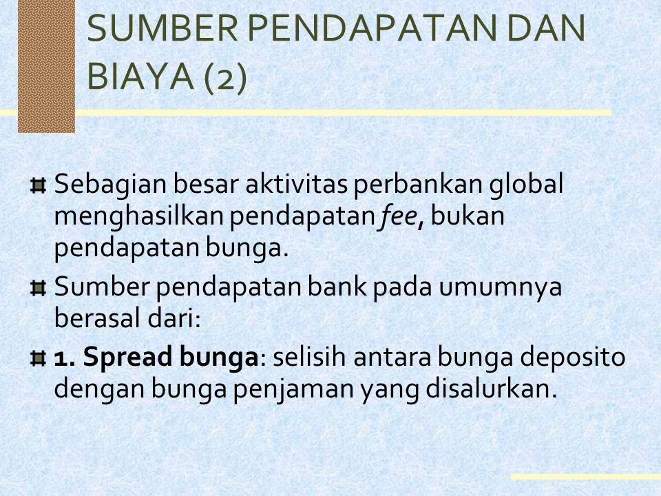 SUMBER PENDAPATAN DAN BIAYA (1) Pendapatan bank bersumber dari penjualan jasa2, yang digolongkan menjadi jasa2: 1. Perbankan individual: kredit konsum