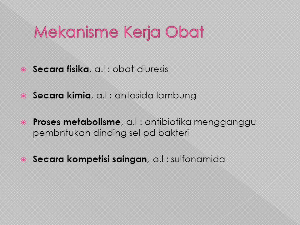  Secara fisika, a.l : obat diuresis  Secara kimia, a.l : antasida lambung  Proses metabolisme, a.l : antibiotika mengganggu pembntukan dinding sel pd bakteri  Secara kompetisi saingan, a.l : sulfonamida