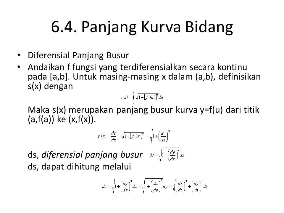 6.4. Panjang Kurva Bidang Diferensial Panjang Busur Andaikan f fungsi yang terdiferensialkan secara kontinu pada [a,b]. Untuk masing-masing x dalam (a