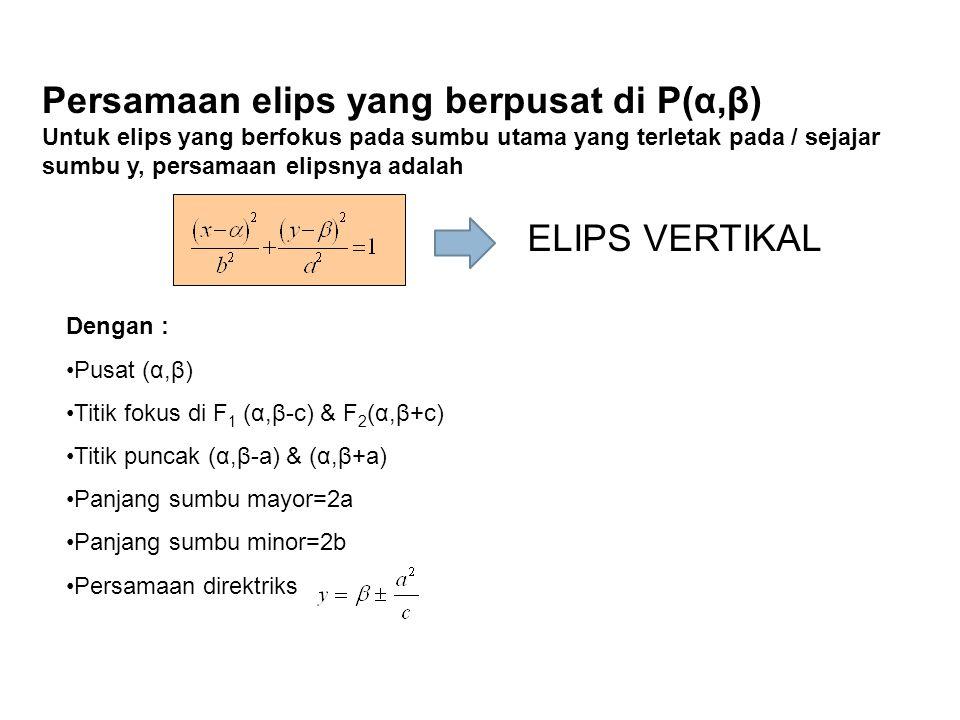Dengan : Pusat (α,β) Titik fokus di F 1 (α,β-c) & F 2 (α,β+c) Titik puncak (α,β-a) & (α,β+a) Panjang sumbu mayor=2a Panjang sumbu minor=2b Persamaan d