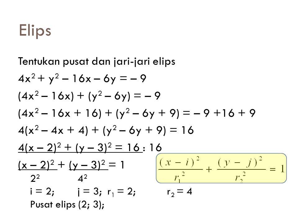 Elips Tentukan pusat dan jari-jari elips 4x 2 + y 2 – 16x – 6y = – 9 (4x 2 – 16x) + (y 2 – 6y) = – 9 (4x 2 – 16x + 16) + (y 2 – 6y + 9) = – 9 +16 + 9