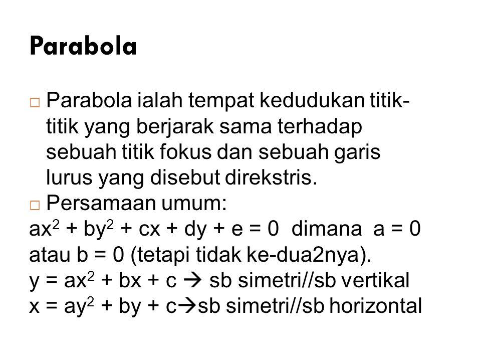 Parabola  Parabola ialah tempat kedudukan titik- titik yang berjarak sama terhadap sebuah titik fokus dan sebuah garis lurus yang disebut direkstris.