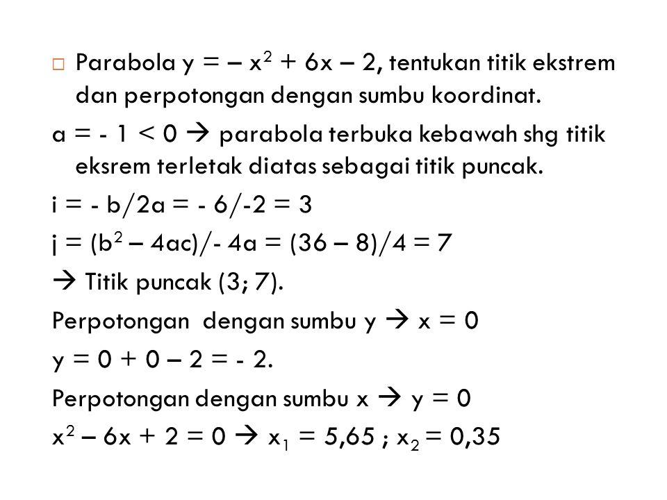  Parabola y = – x 2 + 6x – 2, tentukan titik ekstrem dan perpotongan dengan sumbu koordinat. a = - 1 < 0  parabola terbuka kebawah shg titik eksrem