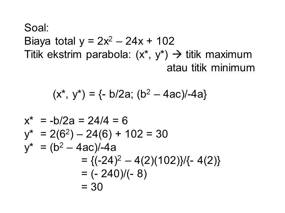 Soal: Biaya total y = 2x 2 – 24x + 102 Titik ekstrim parabola: (x*, y*)  titik maximum atau titik minimum (x*, y*) = {- b/2a; (b 2 – 4ac)/-4a} x* = -