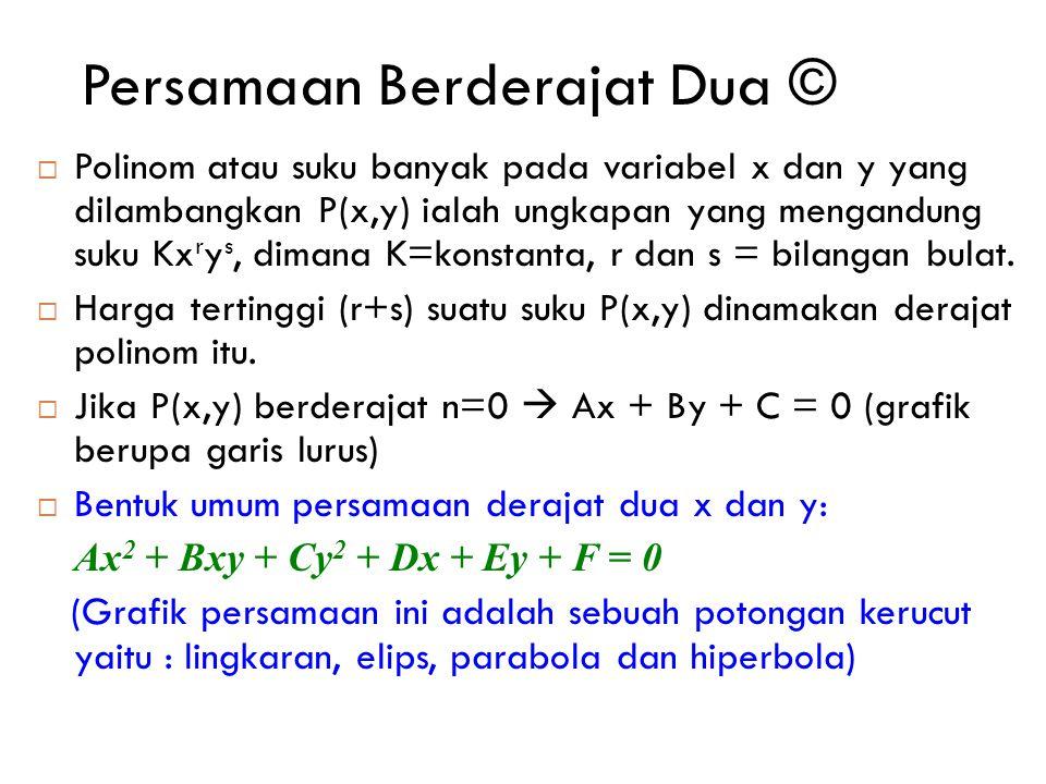  Polinom atau suku banyak pada variabel x dan y yang dilambangkan P(x,y) ialah ungkapan yang mengandung suku Kx r y s, dimana K=konstanta, r dan s =