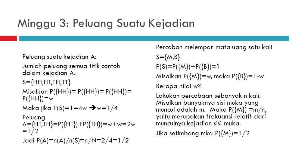Peluang suatu kejadian A: Jumlah peluang semua titik contoh dalam kejadian A. S={HH,HT,TH,TT} Misalkan P({HH})= P({HH})= P({HH})= P({HH})=w Maka jika