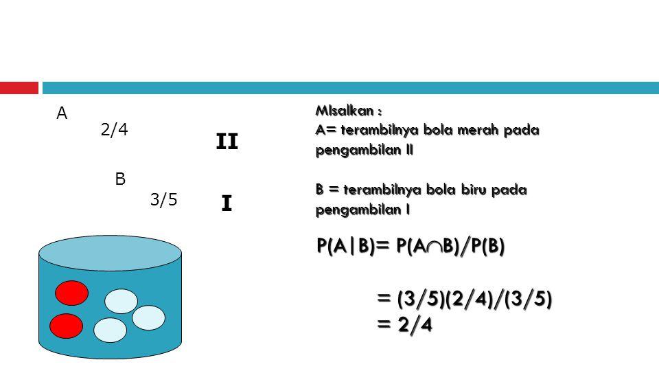 P(A|B)= P(A  B)/P(B) = (3/5)(2/4)/(3/5) = (3/5)(2/4)/(3/5) = 2/4 = 2/4 I II 3/5 2/4 MIsalkan : A= terambilnya bola merah pada pengambilan II B = terambilnya bola biru pada pengambilan I A B