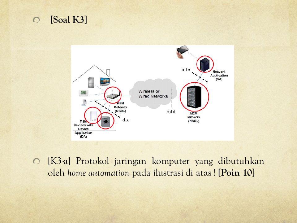 [K3-1 Jawab] Interface dIa Protokol yang dapat digunakan misalnya :Zigbee, Bluetooth, Wifi, atau protocol lainnya yang memiliki coverage area tak terlalu besar (sekitar 100 meter) -poin 3 Interface mId Protocol yang dapat digunakan misalnya : WIMAX, GSM, 3G, 4G, atau protocol lainnya yang memiliki coverage area besarseperti WAN - poin 4 Interface mIa Protocol yang digunakan misalnya: Zigbee, Bluetooth, Wifi, atau protocol lainnya yang memiliki coverage area tak terlalu besar (sekitar 100 meter) -poin 3 yang memiliki coverage area tak terlalu besar (sekitar 100 meter) -poin 3