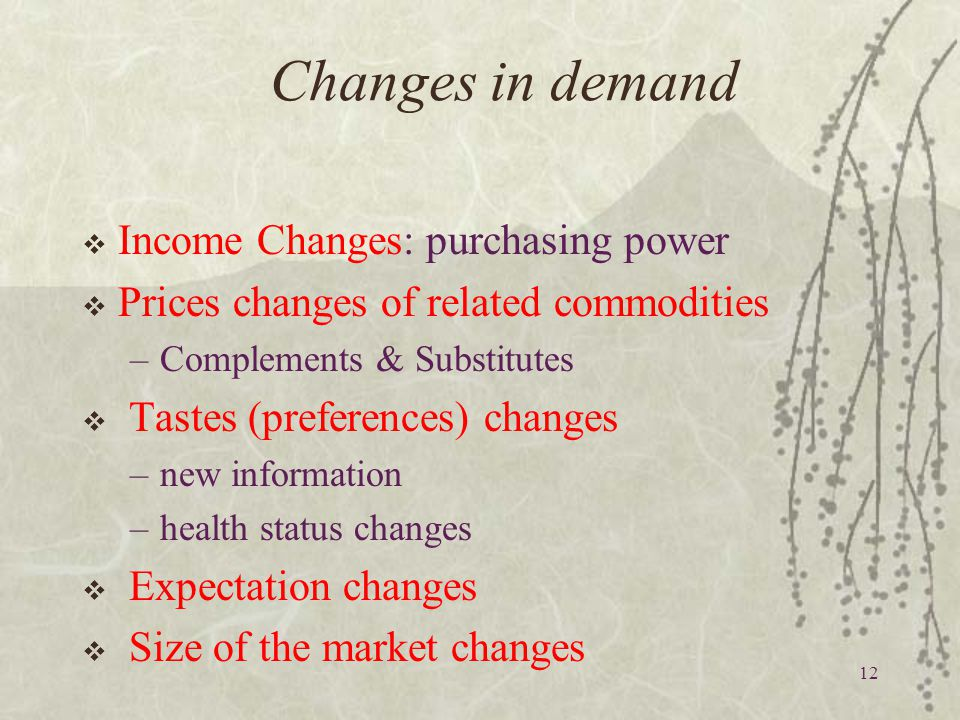 Changes in demand  Income Changes: purchasing power  Prices changes of related commodities –Complements & Substitutes  Tastes (preferences) changes