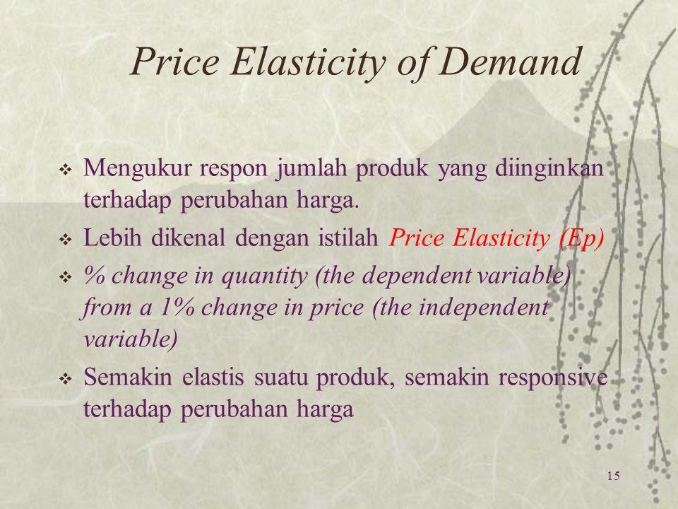 Price Elasticity of Demand  Mengukur respon jumlah produk yang diinginkan terhadap perubahan harga.  Lebih dikenal dengan istilah Price Elasticity (