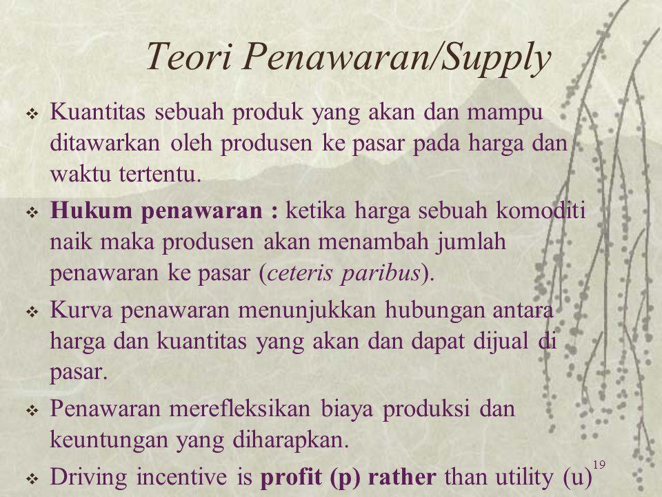 Teori Penawaran/Supply  Kuantitas sebuah produk yang akan dan mampu ditawarkan oleh produsen ke pasar pada harga dan waktu tertentu.  Hukum penawara