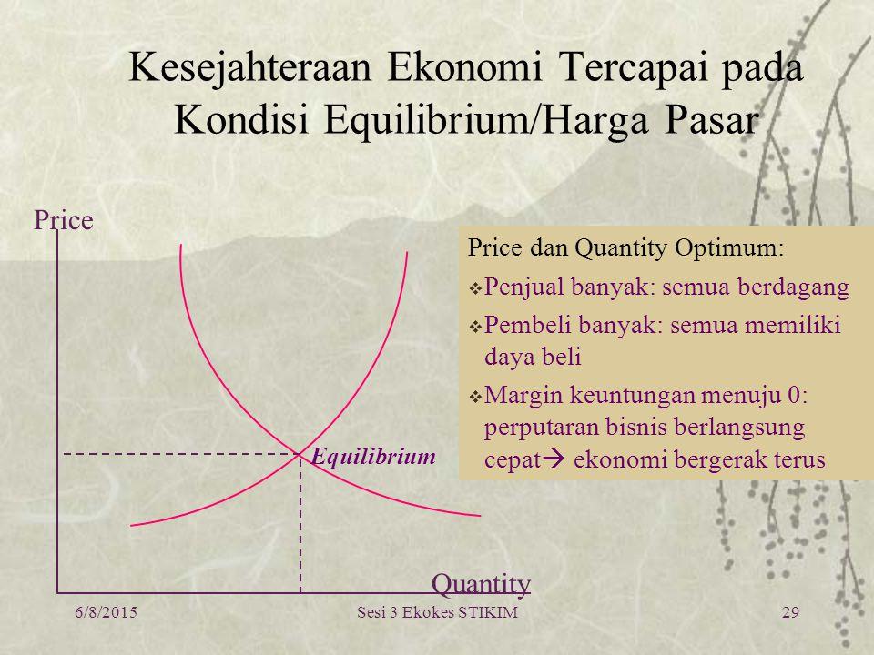 6/8/2015Sesi 3 Ekokes STIKIM29 Kesejahteraan Ekonomi Tercapai pada Kondisi Equilibrium/Harga Pasar Price Quantity Equilibrium Price dan Quantity Optim