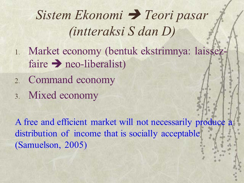 Sistem Ekonomi  Teori pasar (intteraksi S dan D) 1. Market economy (bentuk ekstrimnya: laissez- faire  neo-liberalist) 2. Command economy 3. Mixed e