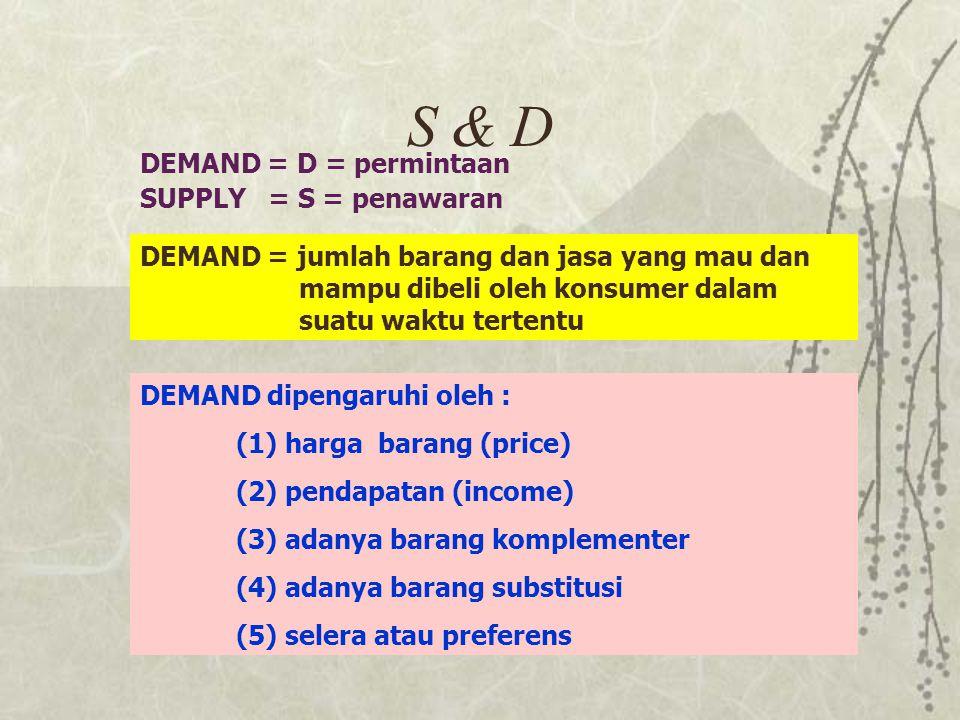 S & D DEMAND = D = permintaan SUPPLY = S = penawaran DEMAND = jumlah barang dan jasa yang mau dan mampu dibeli oleh konsumer dalam suatu waktu tertent