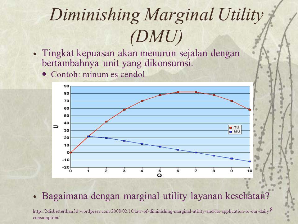 Diminishing Marginal Utility (DMU) Tingkat kepuasan akan menurun sejalan dengan bertambahnya unit yang dikonsumsi. Contoh: minum es cendol Bagaimana d