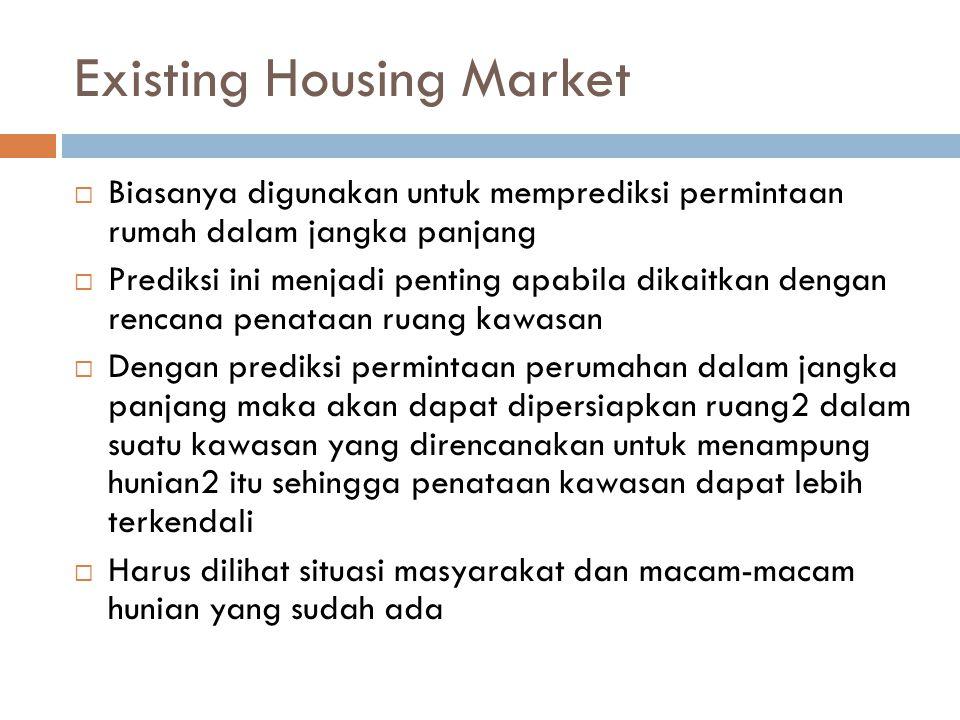Existing Housing Market  Biasanya digunakan untuk memprediksi permintaan rumah dalam jangka panjang  Prediksi ini menjadi penting apabila dikaitkan