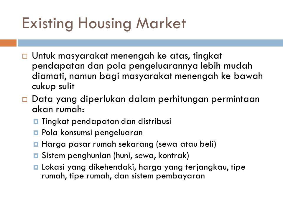 Existing Housing Market  Untuk masyarakat menengah ke atas, tingkat pendapatan dan pola pengeluarannya lebih mudah diamati, namun bagi masyarakat men