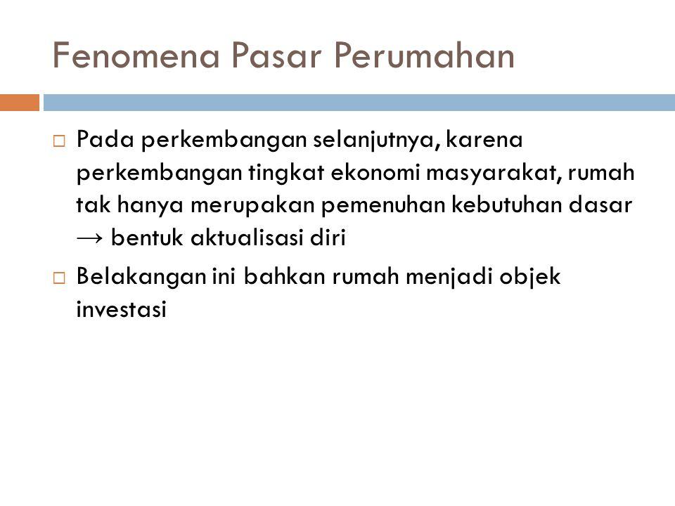 Sistem Permintaan Perumahan 1.