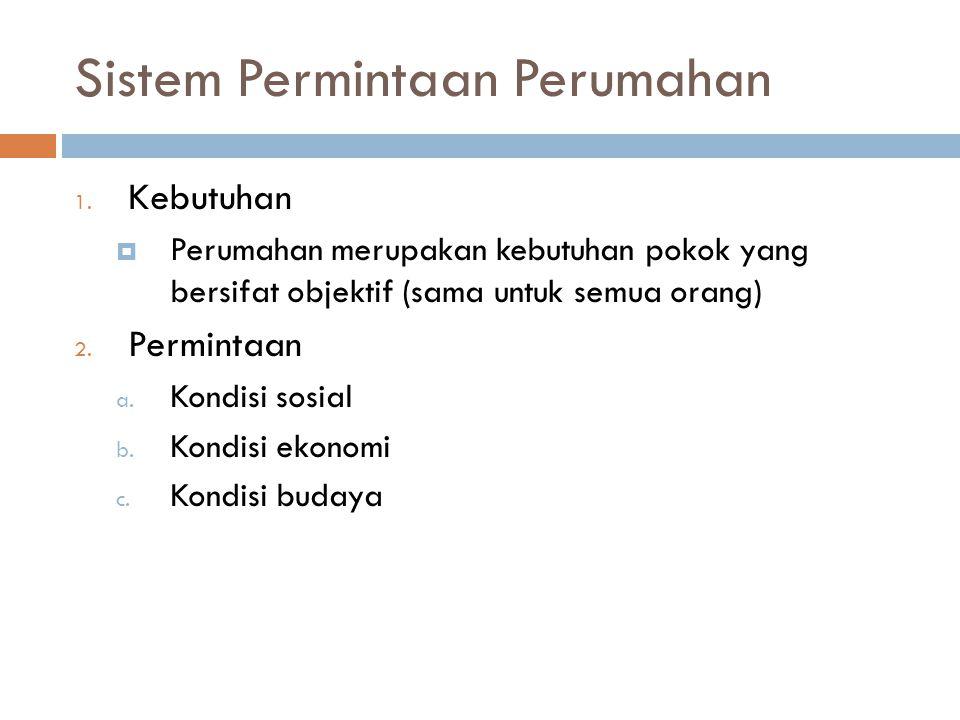 Sistem Permintaan Perumahan 1. Kebutuhan  Perumahan merupakan kebutuhan pokok yang bersifat objektif (sama untuk semua orang) 2. Permintaan a. Kondis