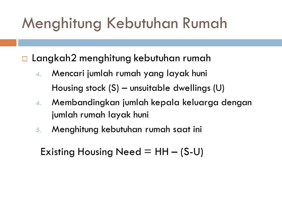 Menghitung Kebutuhan Rumah  Langkah2 menghitung kebutuhan rumah 4. Mencari jumlah rumah yang layak huni Housing stock (S) – unsuitable dwellings (U)