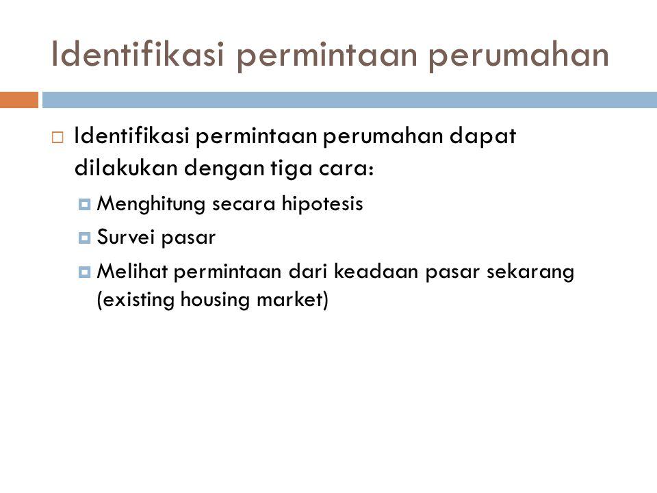 Identifikasi permintaan perumahan  Identifikasi permintaan perumahan dapat dilakukan dengan tiga cara:  Menghitung secara hipotesis  Survei pasar 