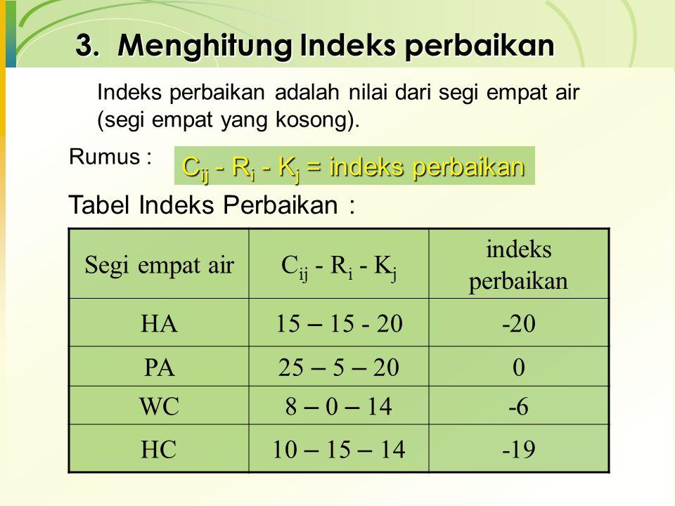 3. Menghitung Indeks perbaikan Indeks perbaikan adalah nilai dari segi empat air (segi empat yang kosong). Segi empat airC ij - R i - K j indeks perba