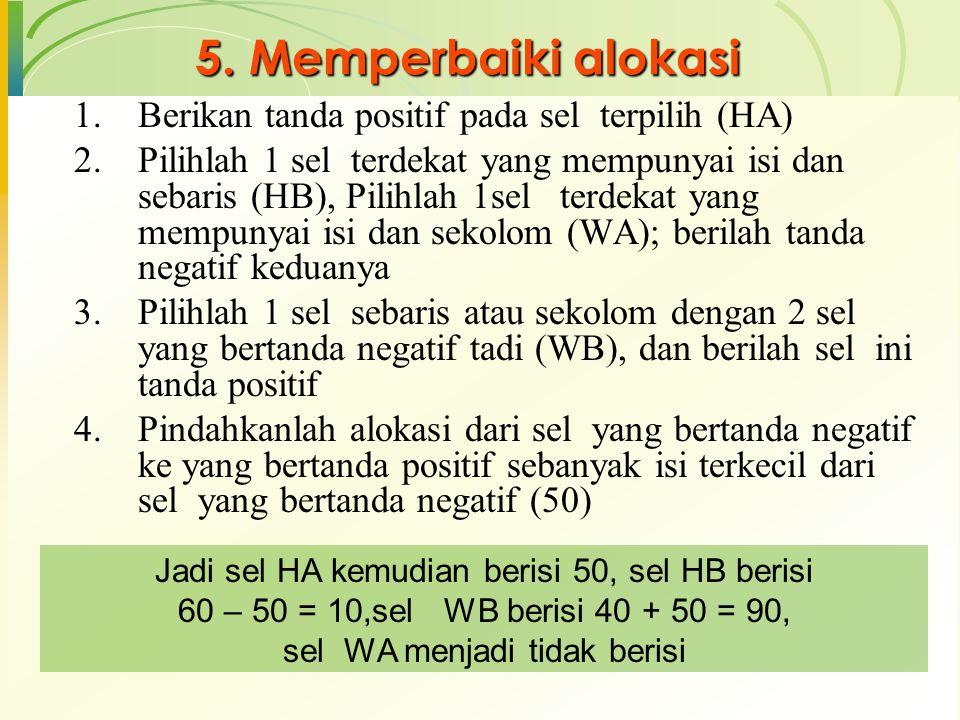 5. Memperbaiki alokasi 1.Berikan tanda positif pada sel terpilih (HA) 2.Pilihlah 1 sel terdekat yang mempunyai isi dan sebaris (HB), Pilihlah 1sel ter