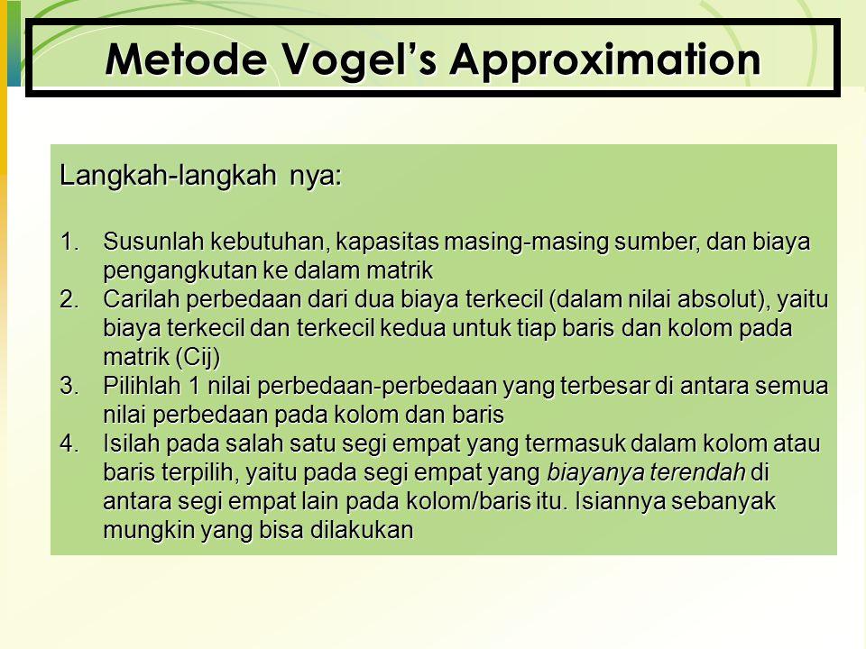 Metode Vogel's Approximation Langkah-langkah nya: 1.Susunlah kebutuhan, kapasitas masing-masing sumber, dan biaya pengangkutan ke dalam matrik 2.Caril