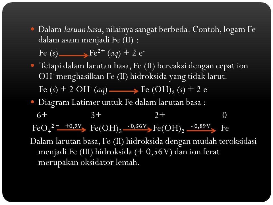 Dalam laruan basa, nilainya sangat berbeda. Contoh, logam Fe dalam asam menjadi Fe (II) : Fe (s) Fe 2+ (aq) + 2 e - Tetapi dalam larutan basa, Fe (II)