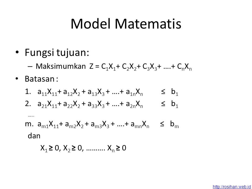 http://rosihan.web.id Model Matematis Fungsi tujuan: – Maksimumkan Z = C 1 X 1 + C 2 X 2 + C 3 X 3 + ….+ C n X n Batasan : 1.a 11 X 11 + a 12 X 2 + a 13 X 3 + ….+ a 1n X n ≤ b 1 2.a 21 X 11 + a 22 X 2 + a 33 X 3 + ….+ a 2n X n ≤ b 1 …..